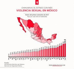 Mapa sobre incidencia de violencia sexual por estado en 2017