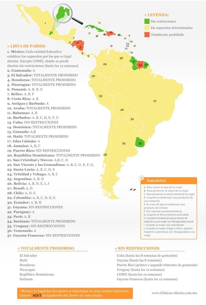 Mapa de las leyes del aborto en América Latina