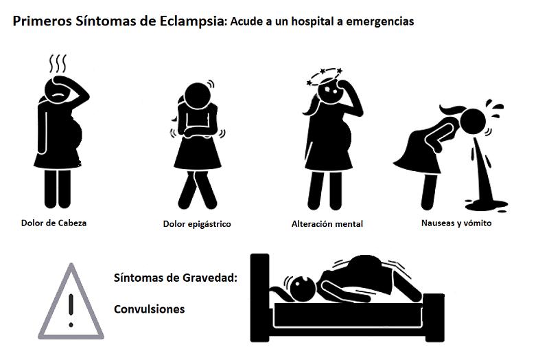 Síntomas de eclampsia