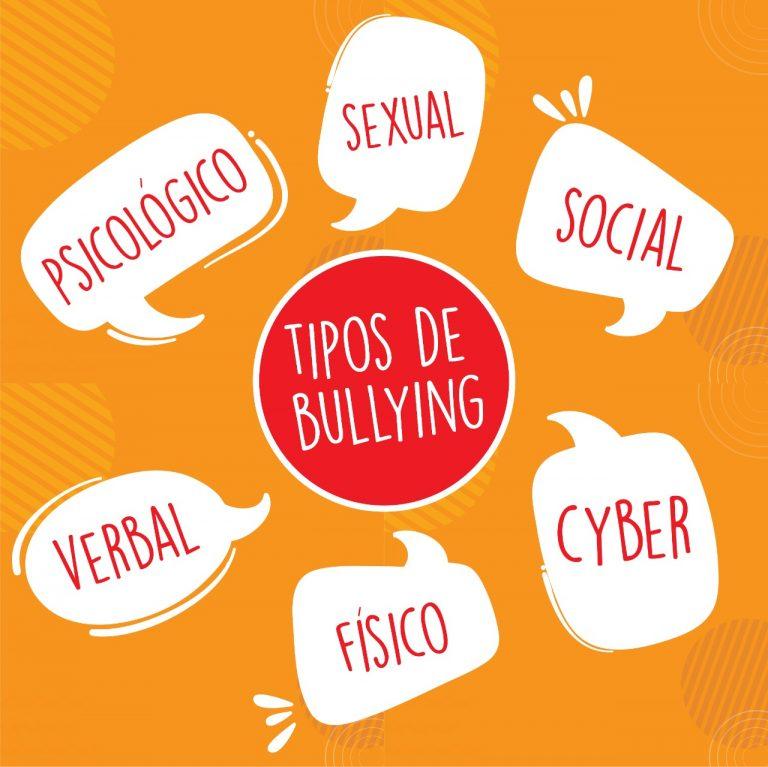 Las formas de acoso mas comunes en la escuelas e institutos